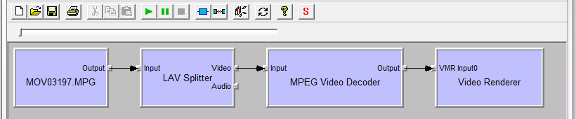 Intermediate filters selected by DirectShow