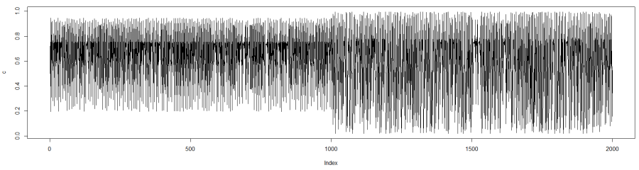 Time series with two different dynamics