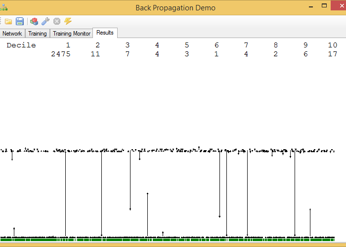 BackPropagationDemo results