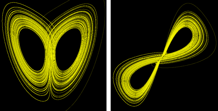 Lorenz attractor reconstructed